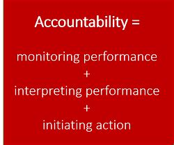 whats  definition  accountability  kpis