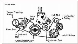 2002 Kia Sedona Engine Diagram