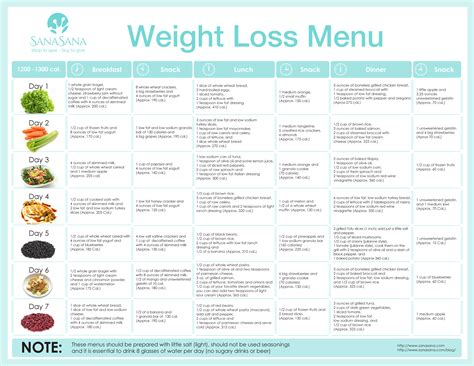 how to lose weight in 7 days discover the perfect diet for