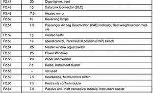Excellent 2008 Jeep Patriot Wiring Diagram Staggering 2008