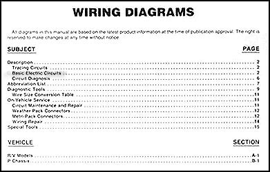 1990 Chevy K5 Blazer Radio Wiring Diagram by 1989 Chevy Suburban K5 Blazer R V Wiring Diagram