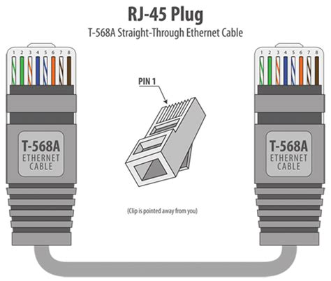 cables plus usa rj45 colors and wiring guide diagram eia 568 a b