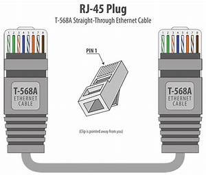 Rj45 Colors  U0026 Wiring Guide Diagram Tia  Eia 568 A  B