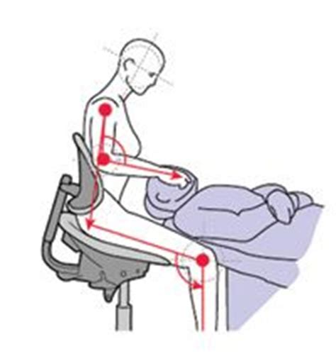 1000 images about dental ergonomics and health on