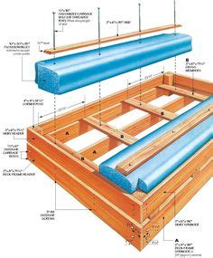 Wood Dock Plan Kits