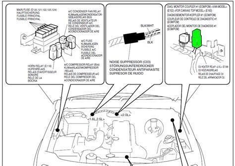 2003 Suzuki Aerio Fuse Diagram by 2003 Suzuki Aerio Wiring Diagram Wiring Diagram And Fuse Box