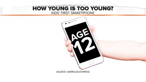 at what age should get their phone today 490   tdy tren smart 140815