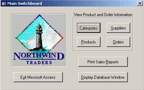 The Classic Northwind Database Converted To The Nosql