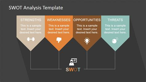 linear layout swot analysis  description slidemodel