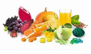 Lebensmittel Auf Rechnung Kaufen : lebensmittel ~ Themetempest.com Abrechnung