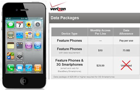 verizon iphone plans verizon phone plans for iphone images frompo 1