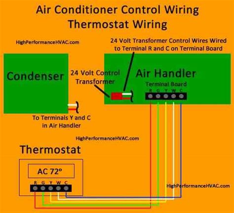 how to wire an air conditioner for control 5 wires ac