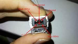Hardwarecode