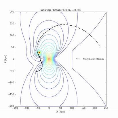 Radiation Milky Way Ionizing Field Center Galactic
