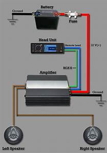 21 Awesome Crutchfield Speaker Wiring Diagrams