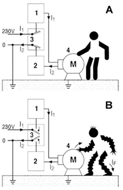 diy knowledge earth leakage circuit breaker e l c b residual current operated circuit