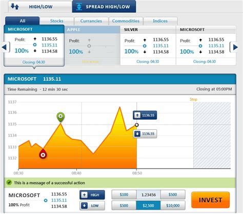 forex trading platform with the lowest spread forex trading lowest spread ufubipytas web fc2