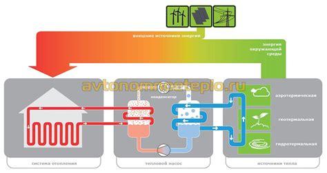 Расчет системы отопления . вычисление мощности и выбор параметров устанавливаемых радиаторов