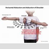 horizontal-abduction