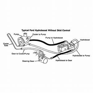 2003 Chevy Trailblazer Power Steering Lines Diagram
