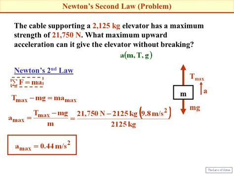 The Laws Of Motion Physics 2053 Lecture Notes The Laws Of