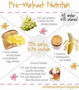 Workout Nutrition | Pinterest | Workout, Post workout food ...