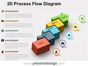 home design diagram 3d process flow powerpoint diagram presentationgo