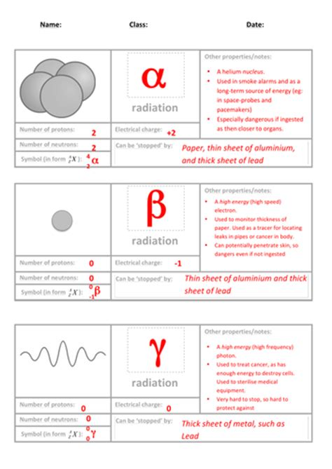 Radioactivity Alphabetagamma Sheet (gcse) By Sparrigan  Teaching Resources Tes