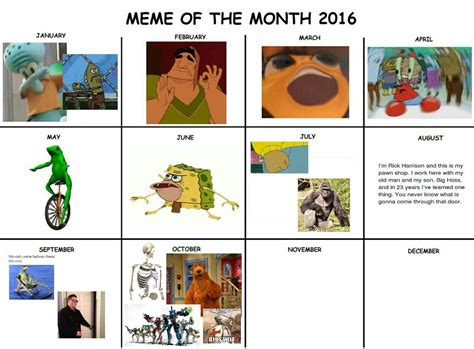 Memes Of The Month - meme of the month 2016 me irl know your meme