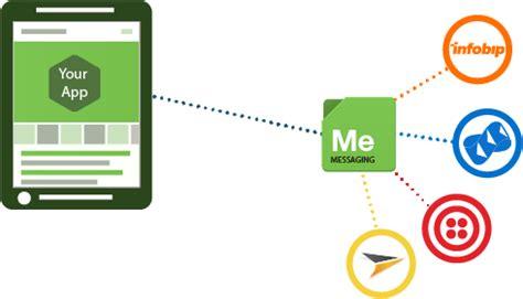 twilio api integration integrate cloud messaging services
