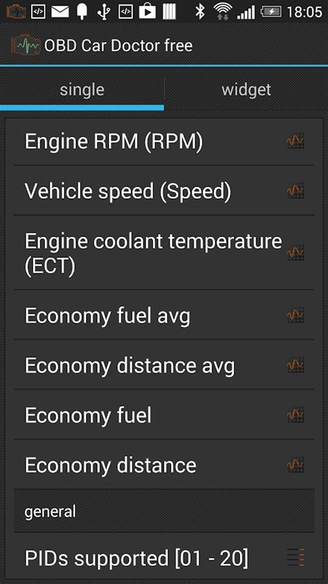 obd car doctor obd car doctor elm327 obd2 android apps on play