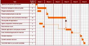 Gantt And Pert Charts Teach Ict A2 Level Ict Ocr Exam Board Project Planning
