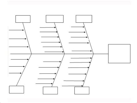 sample fishbone diagram templates