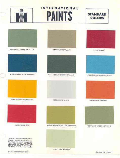 International Tractor Paint Color Chart