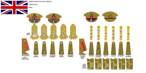 Or Ranks British Army Military Ranks British Army World War One Insignias