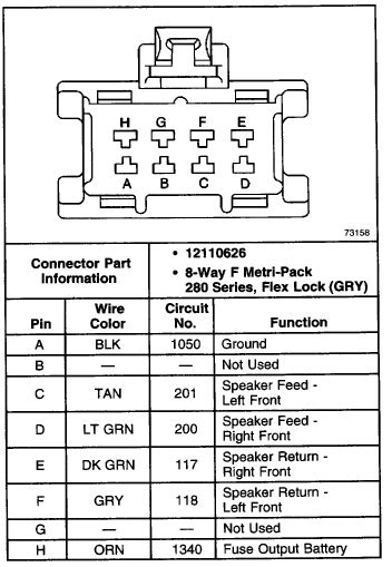 2006 Gmc Envoy Bose Stereo Wiring Diagram by Do You Wiring Diagram For A Bose System From A Envoy
