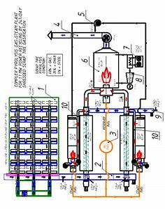Process Flow Diagram Of The Complex Pyrolysis Gas