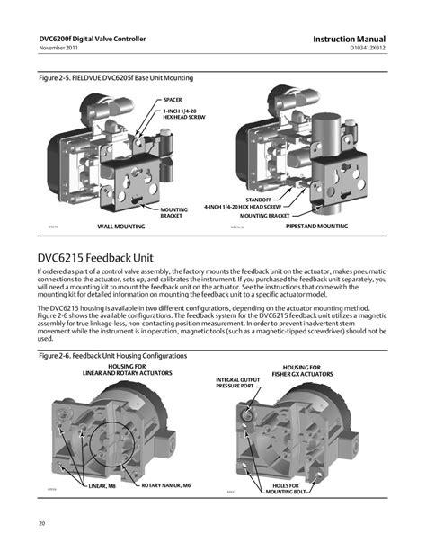 DVC6200f Instruction Manual Nov 2011 by RMC Process