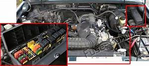 Where Is The Fuse Box In A 1996 Ford Explorer