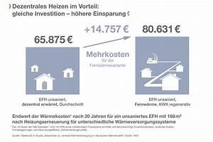 Keller Abdichten Kosten Pro Meter : brunnen bohren kosten pro meter haustren bauhaus haustren ~ Lizthompson.info Haus und Dekorationen