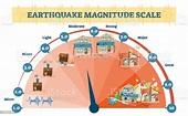 Earthquake Magnitude Levels Vector Illustration Diagram ...