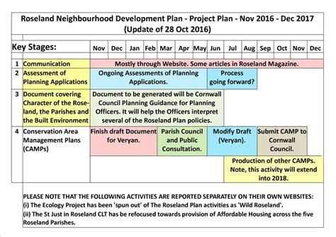 implementation project plan  roseland plan