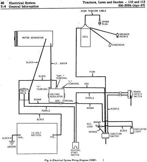 motor wiring deere wiring diagram l110 75 diagrams