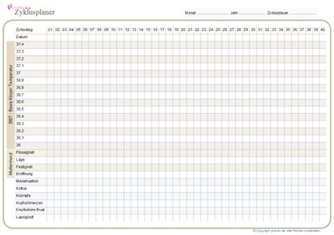 basaltemperatur tabelle programs