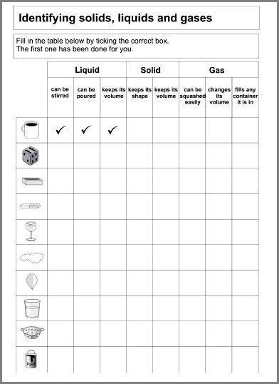 christian homeschool hub science states of matter worksheet matter worksheets states of matter