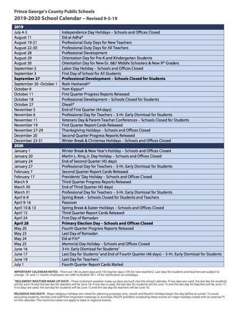 Umd Calendar 2022 23.U N I V E R S I T Y O F M A R Y L A N D C A L E N D A R 2 0 2 1 2 0 2 2 Zonealarm Results