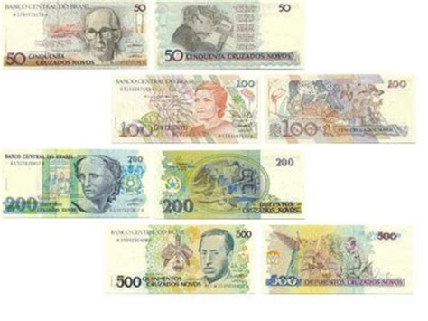 Non Fiat Currency by Unidade Real De Valor