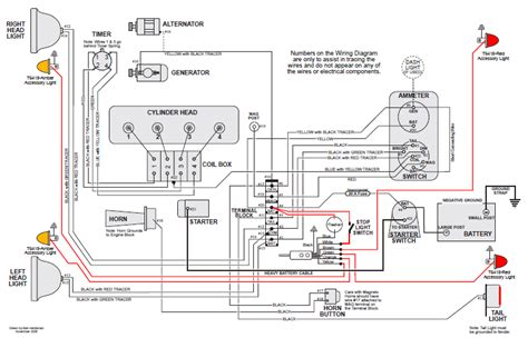 Ford Model A 12 Volt Wiring Diagram by Model T Ford Forum Wiring Diagram Turn Signal