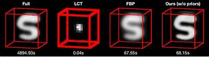 Imaging Nlos Backprojection Results Comparisons Reconstruction Convolutional