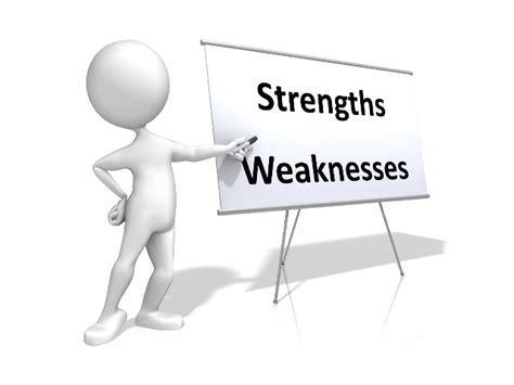 Strength And Weakness In by Assessing Strengths And Weaknesses